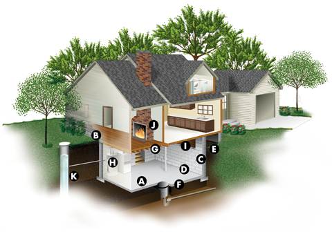 Radon Can Enter Your Home Via A Number Of Entry Points Or Pathways