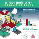 Radon is Real Infographic